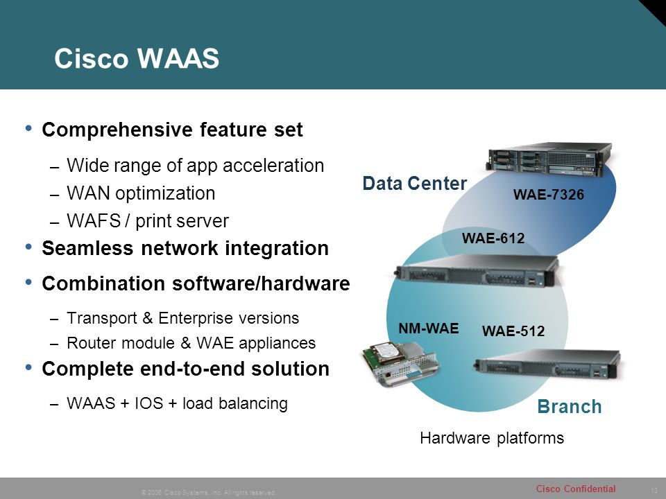 ethernet wan transport essay Ethernet transport service (ets) enables our customers to connect  their business locations together over our metropolitan area network (man as if.