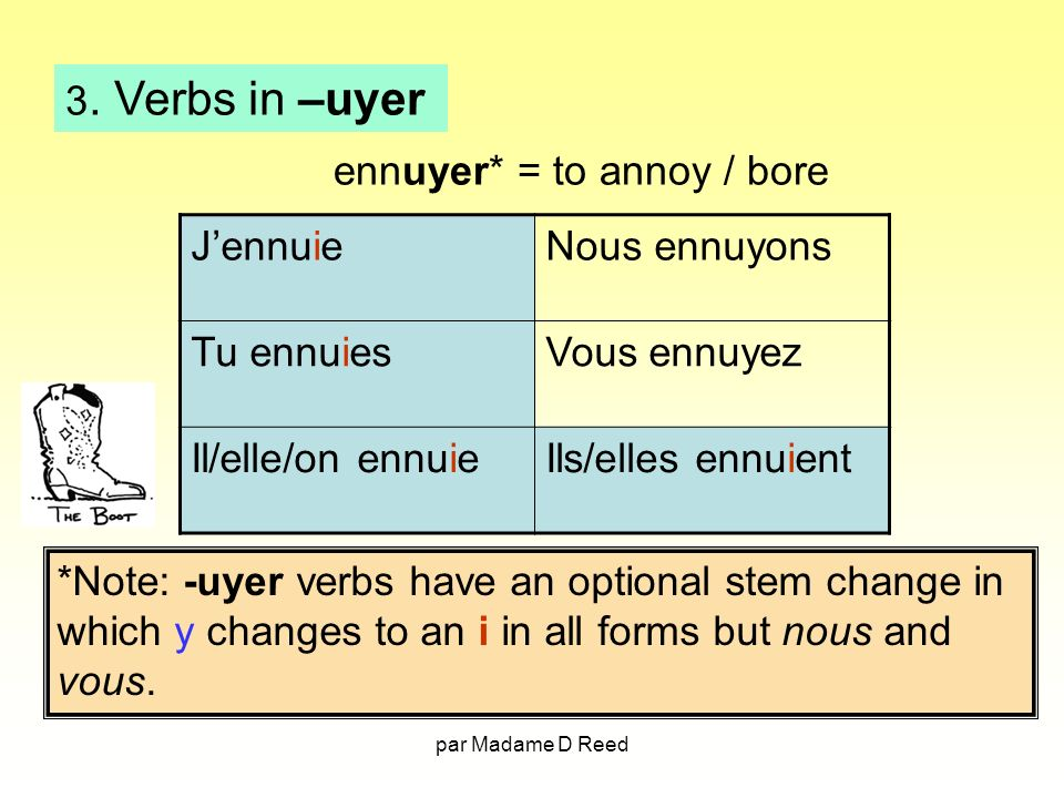 ennuyer* = to annoy / bore J'ennuie Nous ennuyons Tu ennuies