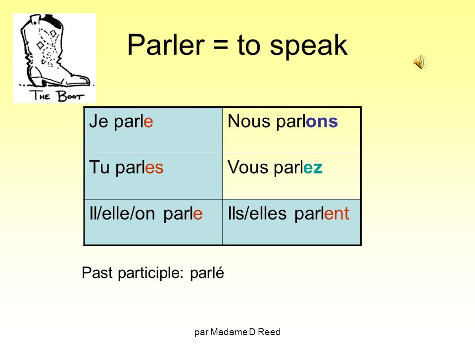 Rencontre conjugation passe compose