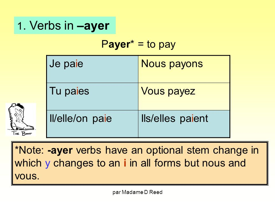 1. Verbs in –ayer Payer* = to pay Je paie Nous payons Tu paies