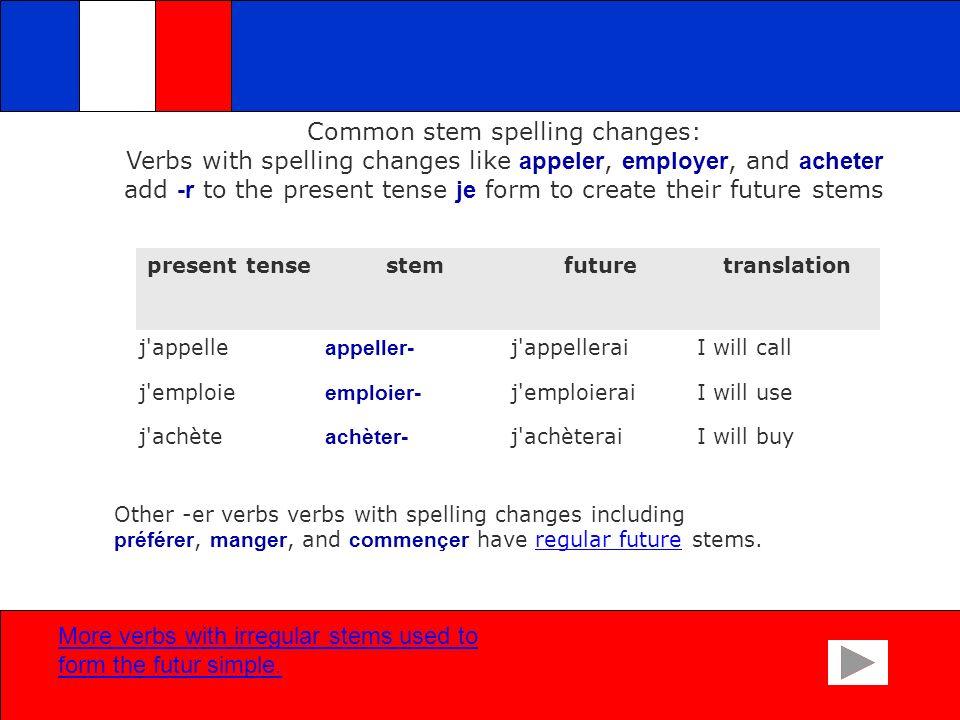 Common stem spelling changes: