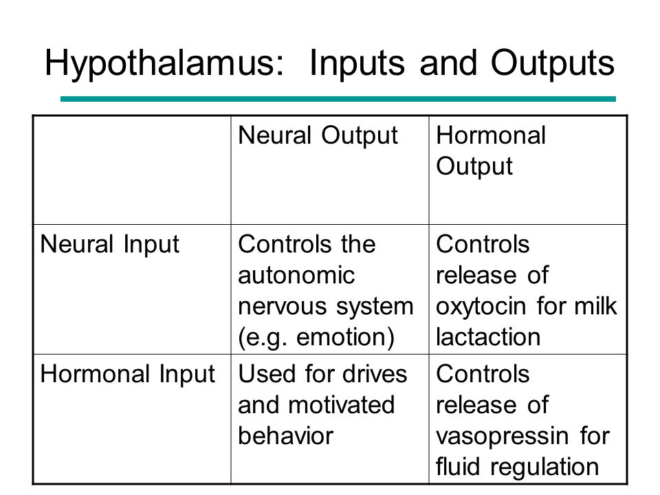 what are some examples of behavior controls output controls input controls Tag: 2 what are some examples of behavior controls output controls input controls is figure 11–1 a realistic model of the evaluation and control process.