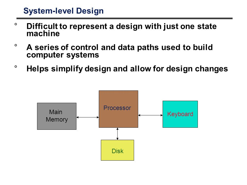 digital control systems lecture notes pdf