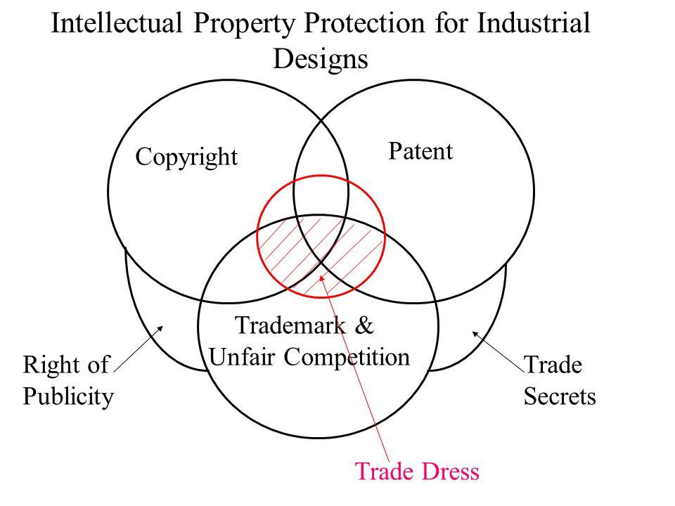 Are Trade Secrets Intellectual Property