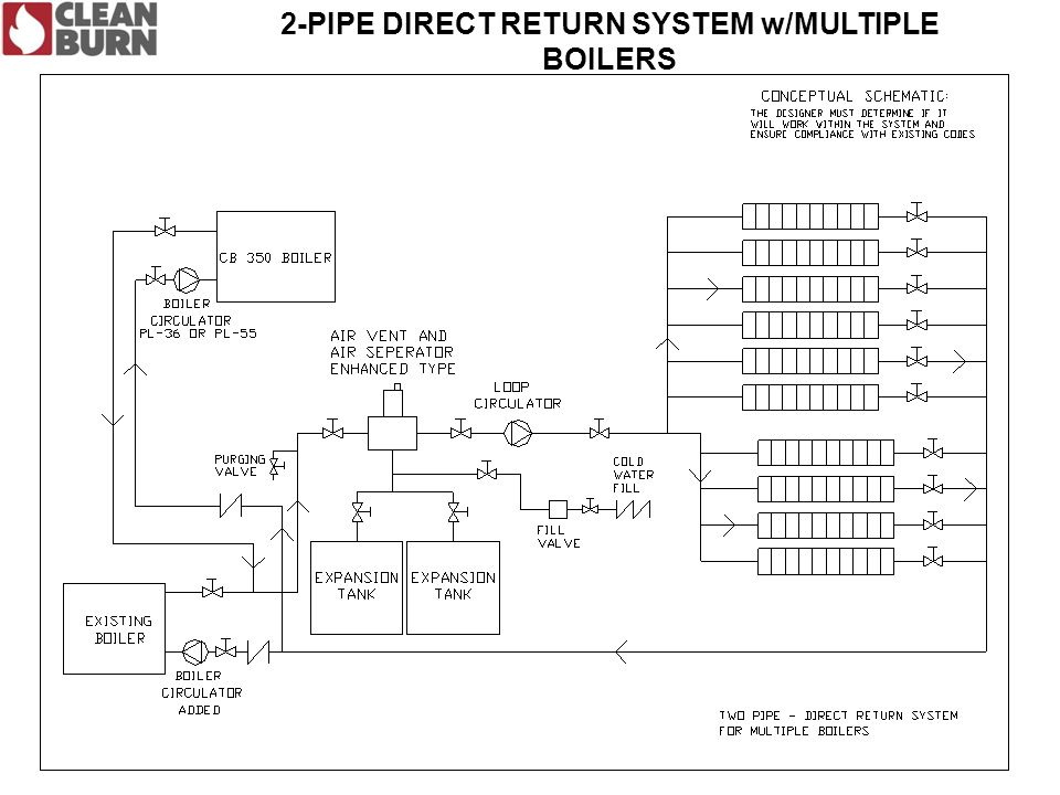 duromax generator wiring diagram briggs and stratton