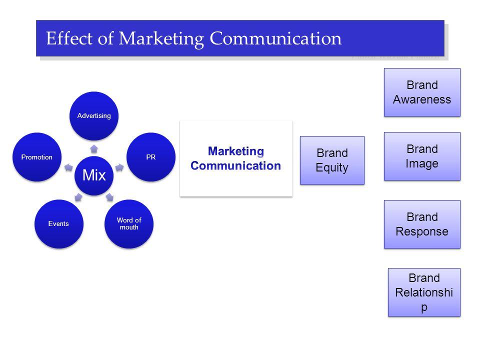 effects of online marketing Helsinki school of economics working papers w-400 marko merisavo the effects of digital marketing communication on customer loyalty: an integrative model and.