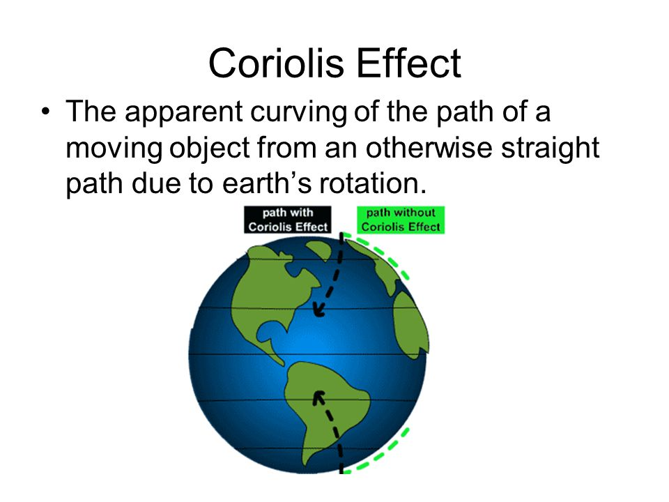 Coriolis Effect The apparent curving of the path of a moving object from an otherwise straight path due to earth's rotation.