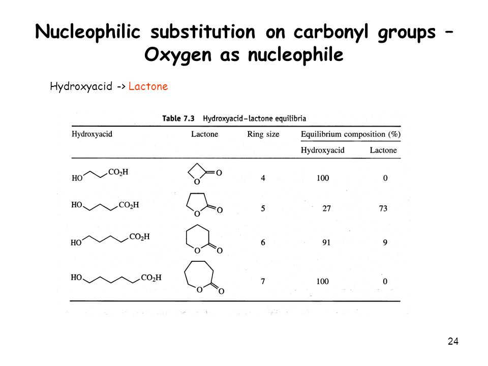 nucleophilic addition to a carbonyl the