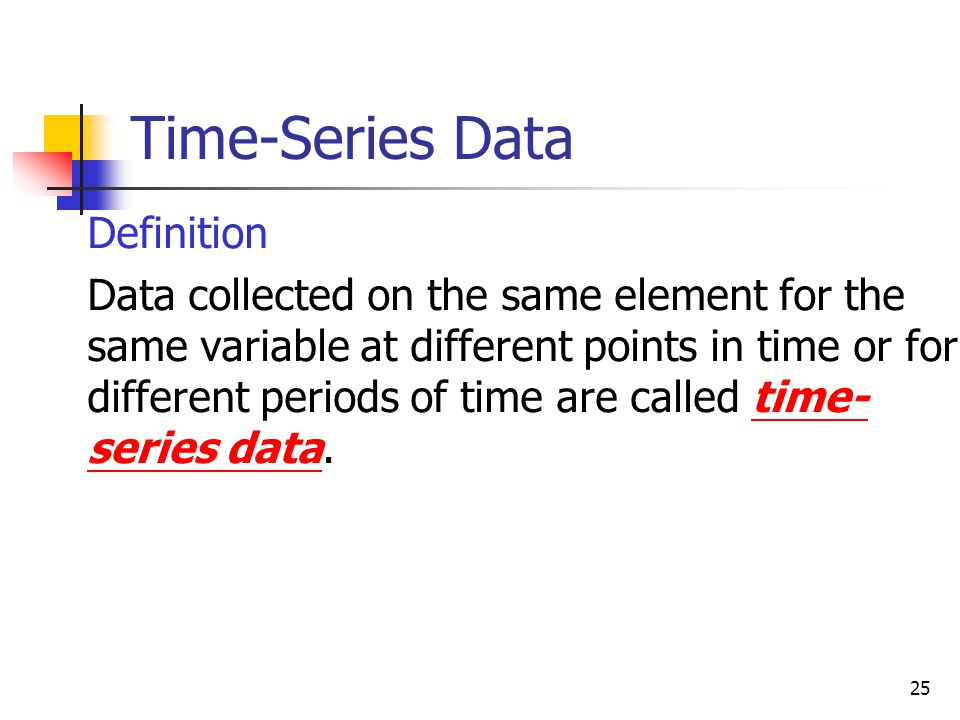 Define date