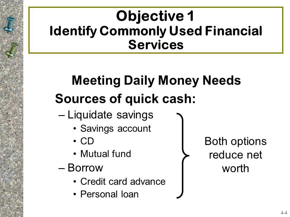 Loan money dublin image 8