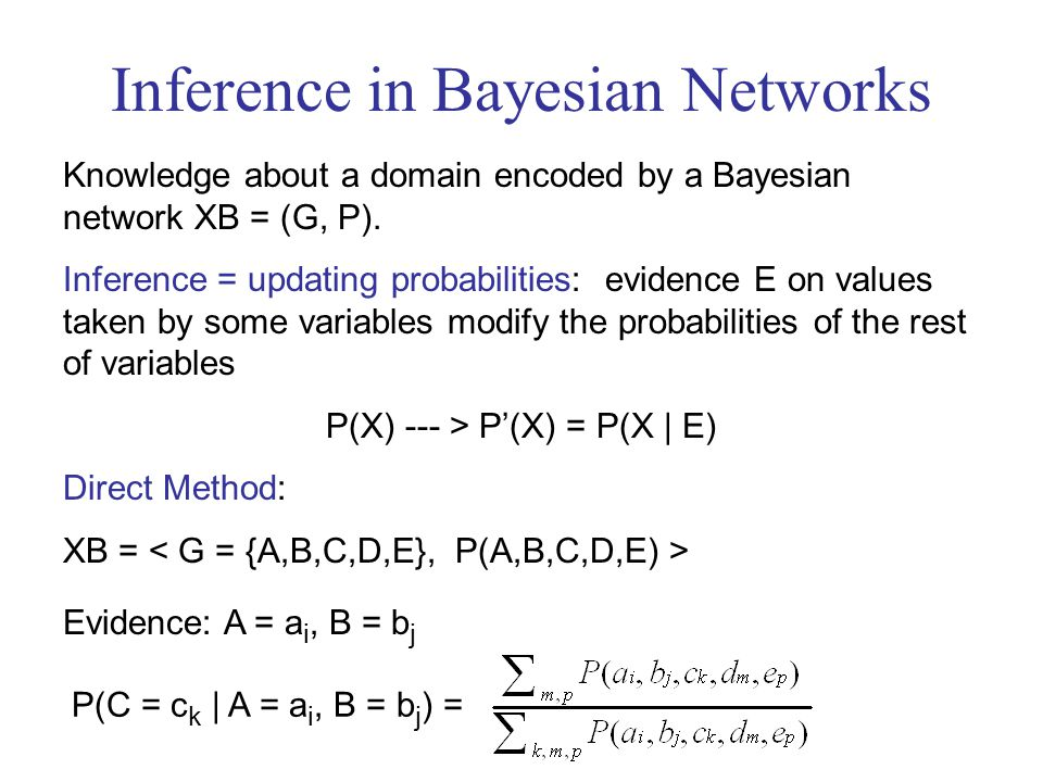 Bayesian network trading system
