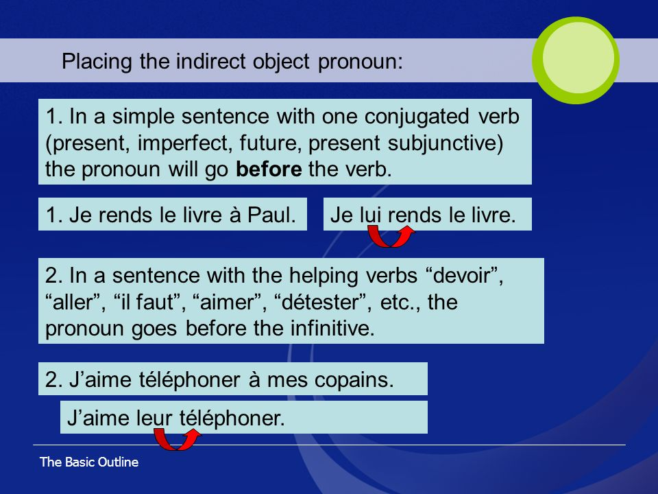 Placing the indirect object pronoun: