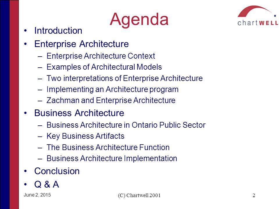 an introduction to enterprise architecture pdf download