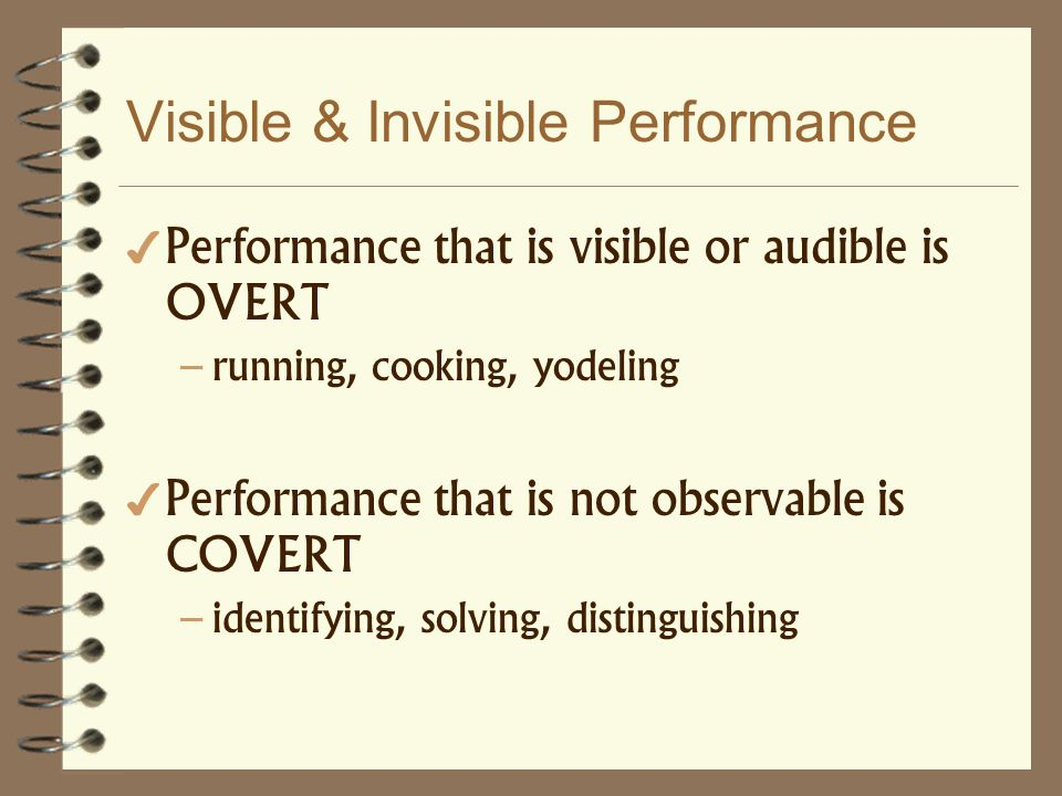 Visible & Invisible Performance