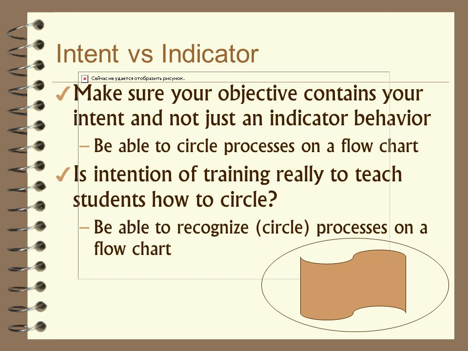 Intent vs Indicator Make sure your objective contains your intent and not just an indicator behavior.