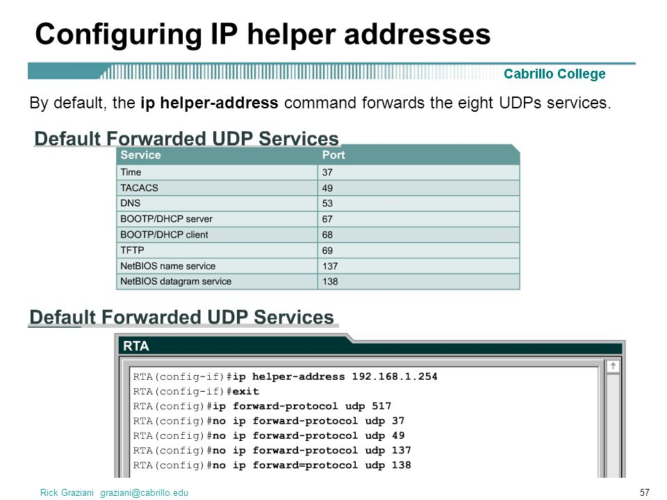 how to use broadcast ip address