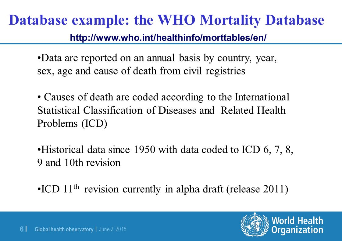 Database example: the WHO Mortality Database   who