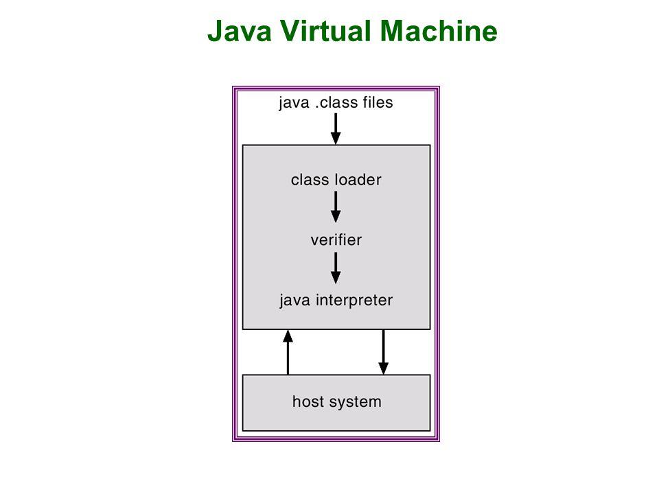 java machine