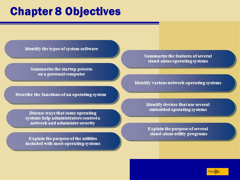 Chapter 8 Objectives Identify the types of system software