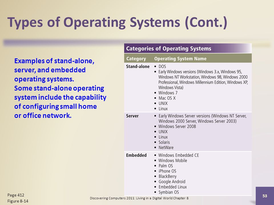 types of operating systems As computers have progressed and developed, so have the operating systems below is a basic list of the types of operating systems and a few examples of operating systems that fall into each.