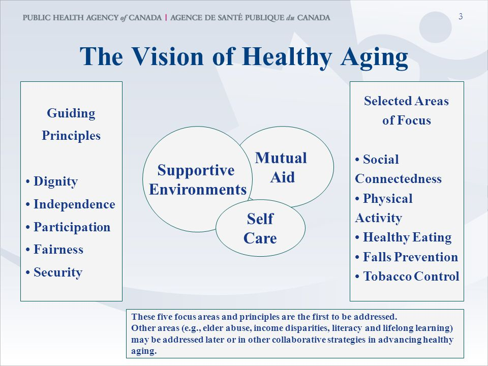 the benefits of social support to the aging individuals The national aging network the benefits  social need can include people who are frail and homebound, have severe disabilities, are institutionalized, live in .