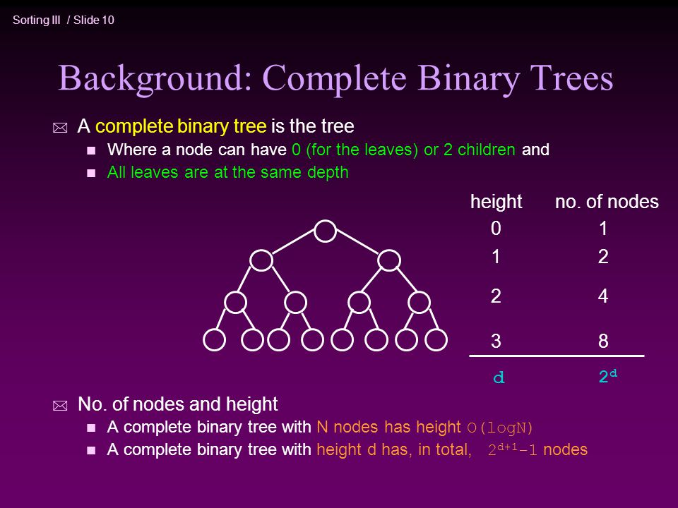 Background: Complete Binary Trees
