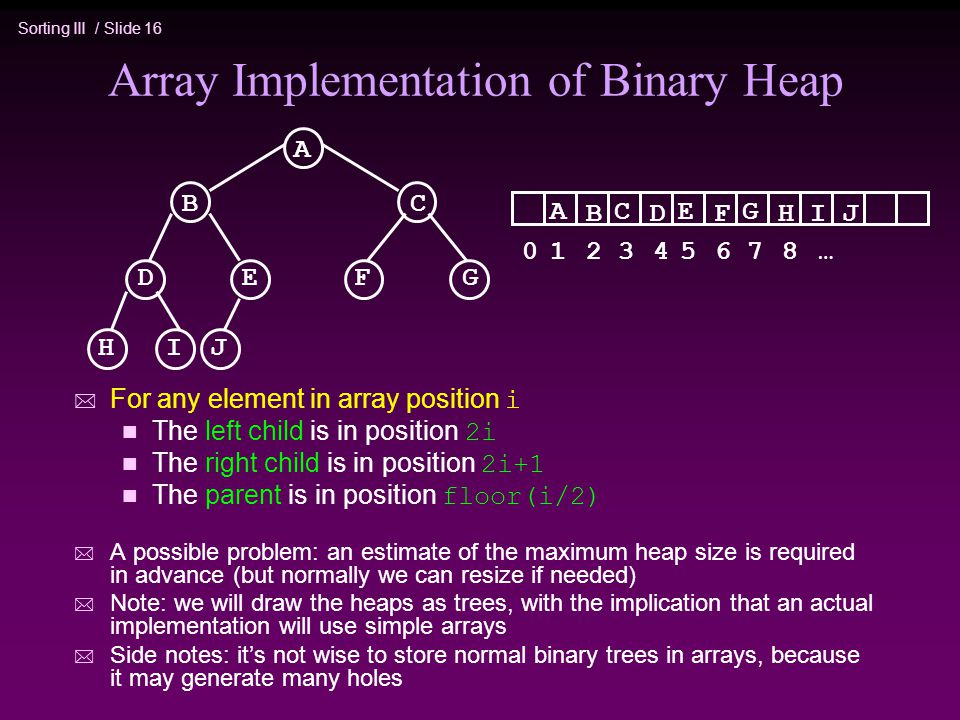 Array Implementation of Binary Heap