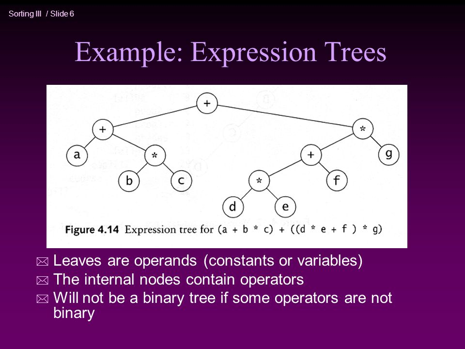 Example: Expression Trees