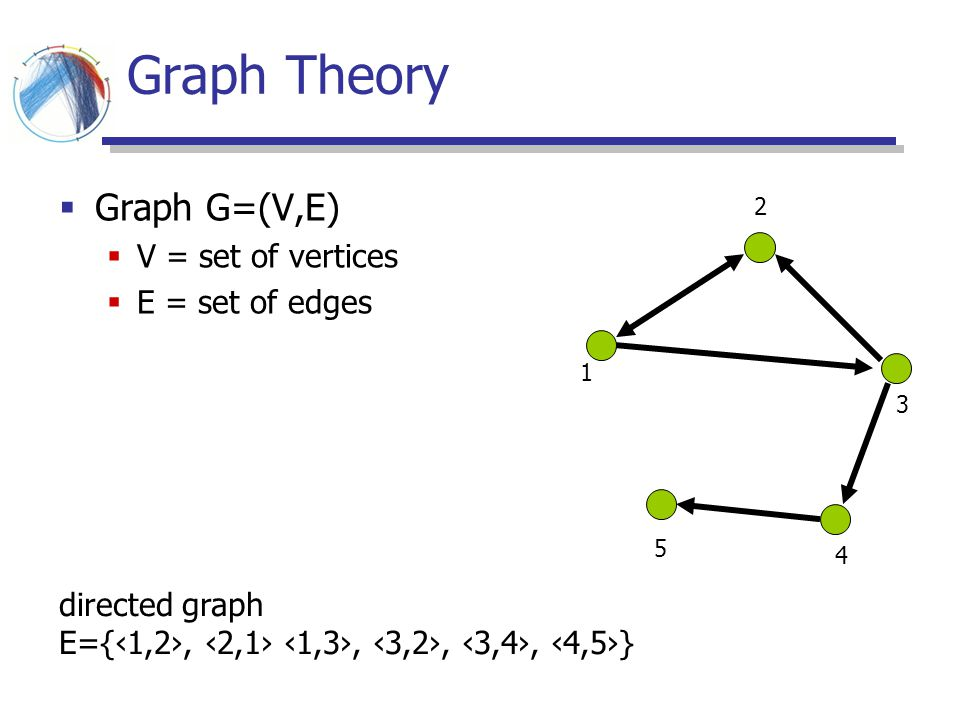 Graph Theory Graph G=(V,E) V = set of vertices E = set of edges