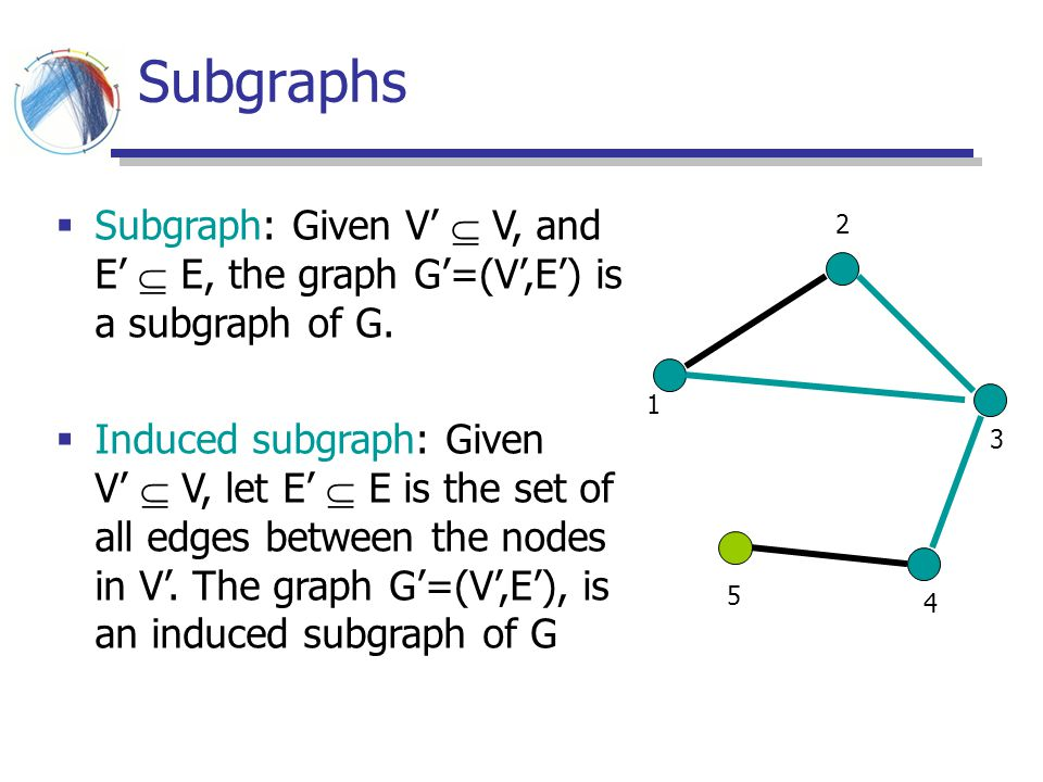 Subgraphs Subgraph: Given V'  V, and E'  E, the graph G'=(V',E') is a subgraph of G.