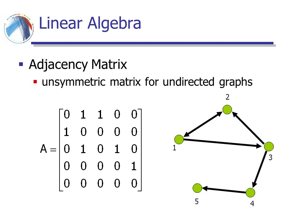 Linear Algebra Adjacency Matrix