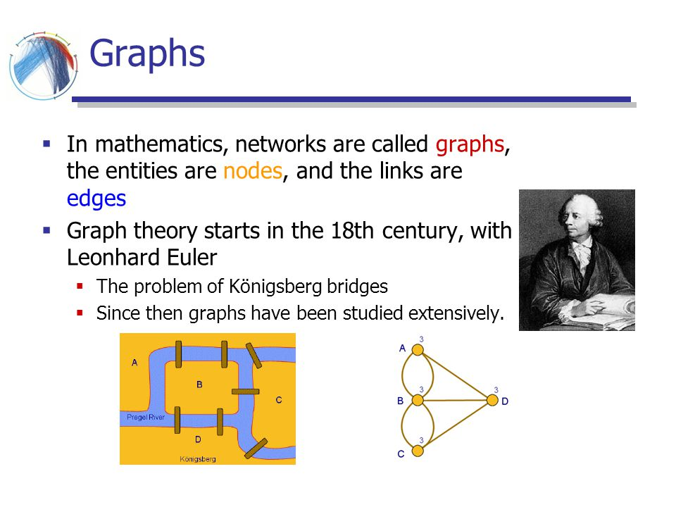Graphs In mathematics, networks are called graphs, the entities are nodes, and the links are edges.