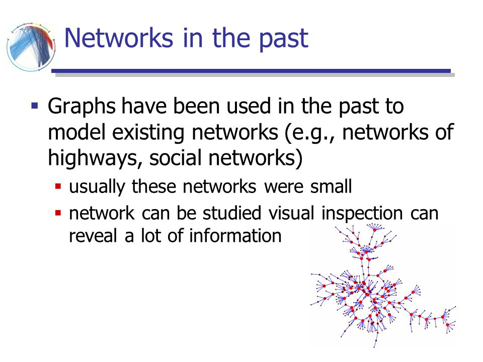 Networks in the past Graphs have been used in the past to model existing networks (e.g., networks of highways, social networks)