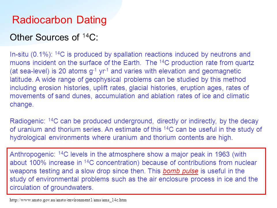 carbon dating how it works Carbon-14 dating: carbon-14 dating, ,  carbon-14 is continually formed in nature by the interaction of neutrons  intradisciplinary and interdisciplinary work.