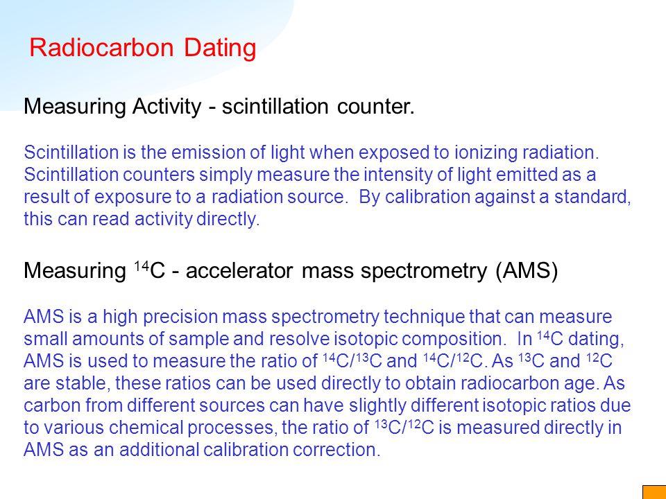 Radiocarbon dating definition biology