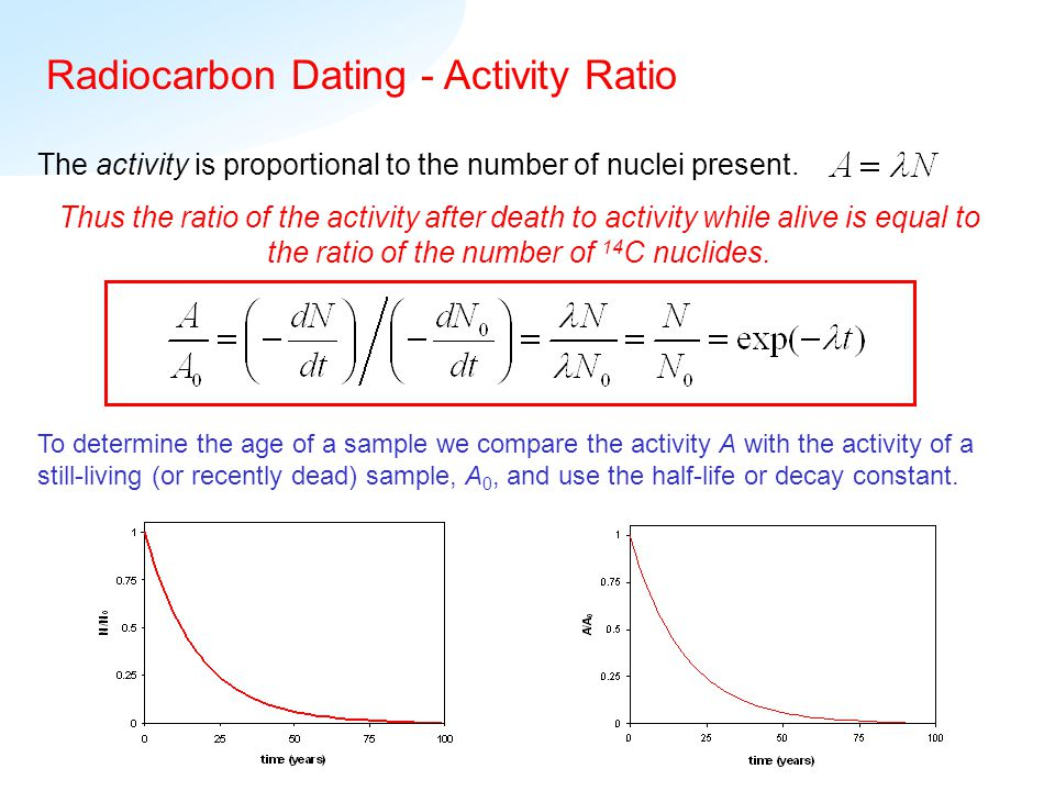 radioactive dating activity Brainpop educators is the half life activity worksheet answers brainpop get information, radioactive dating was first, in the latest news and.
