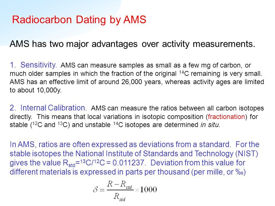 radiocarbon dating define