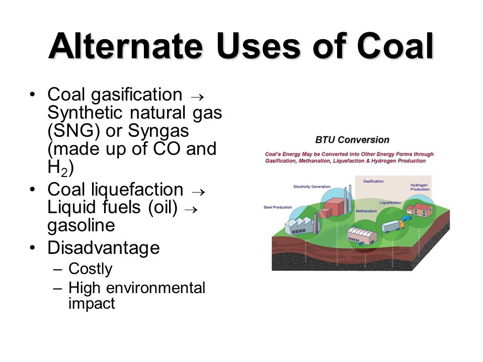 Synthetic Natural Gas Sng