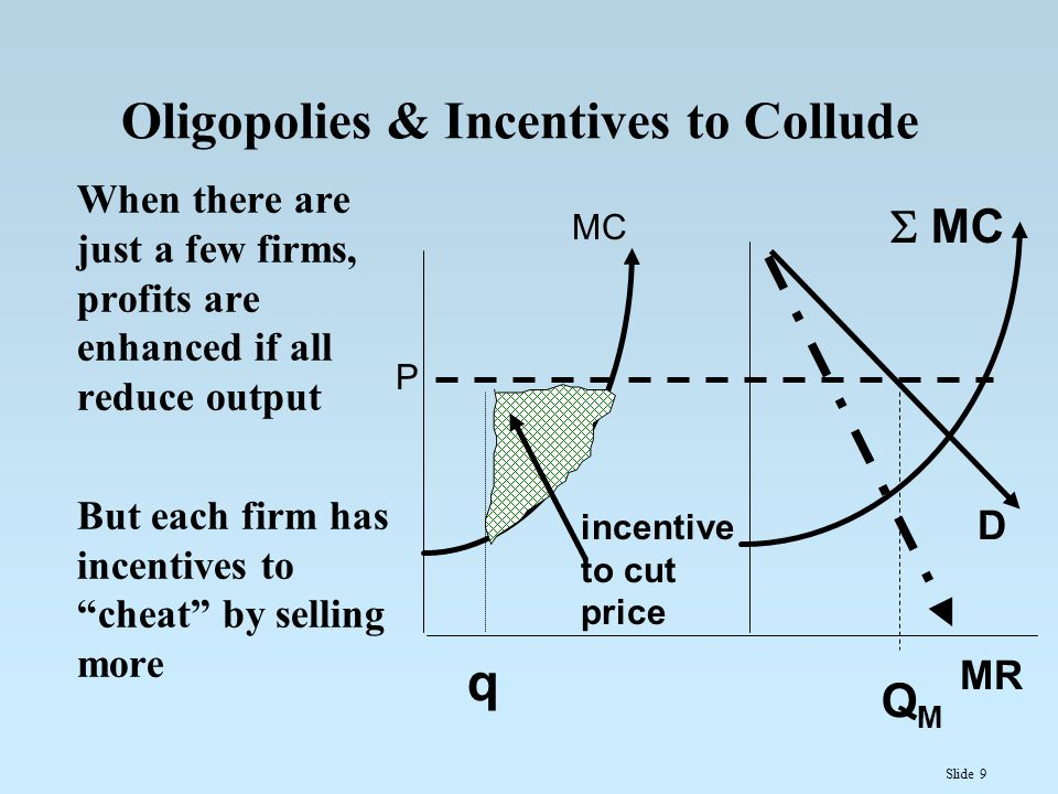price collusion in oligopolies Econ 101: principles of microeconomics chapter 15 - oligopoly  understanding oligopolies the collusion outcome  if both rms charge a low price, their pro t per .