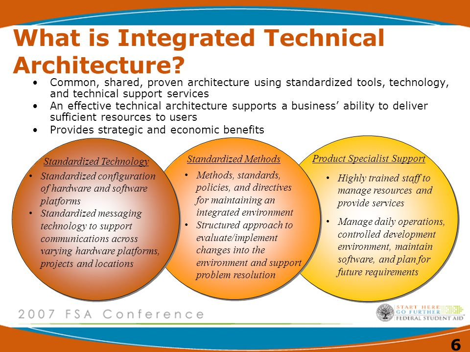 What is Integrated Technical Architecture