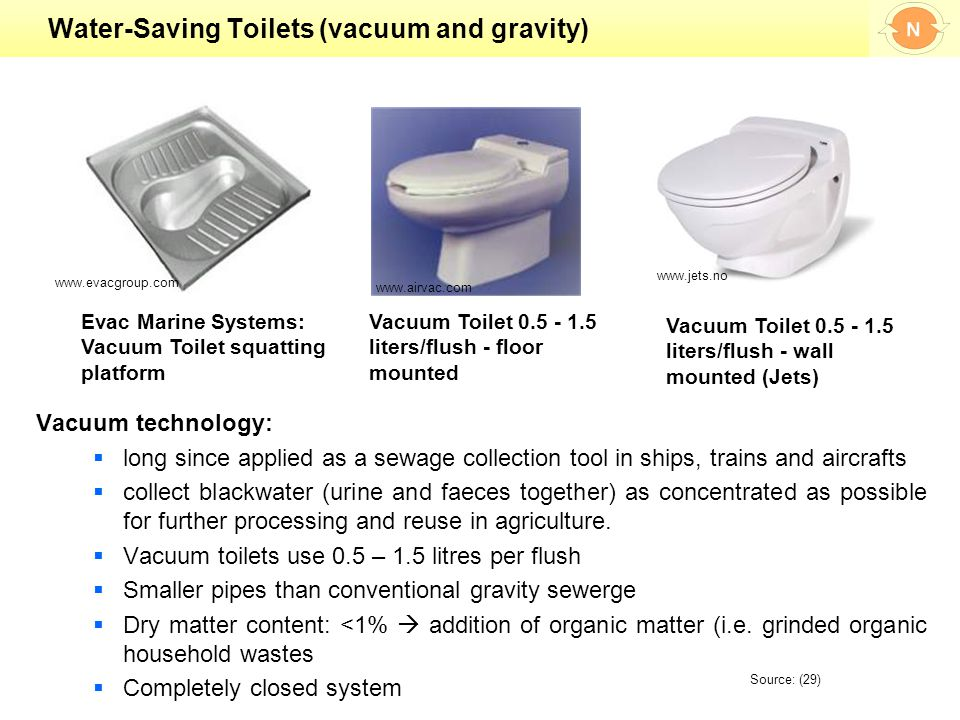 Water Saving Toilets (vacuum And Gravity)