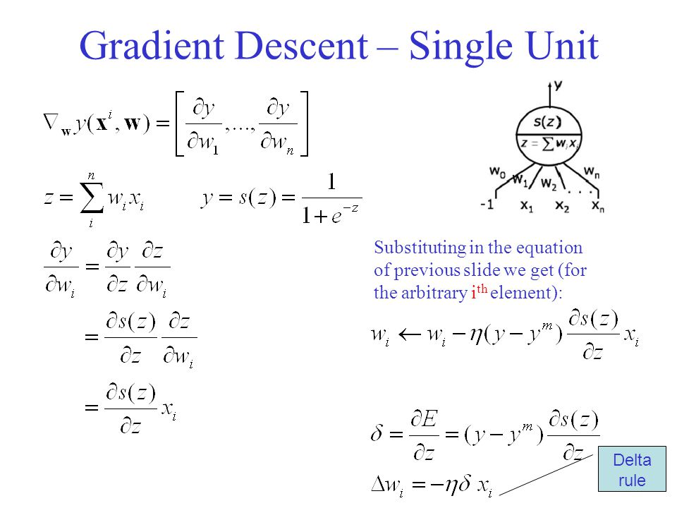 Gradient Descent – Single Unit