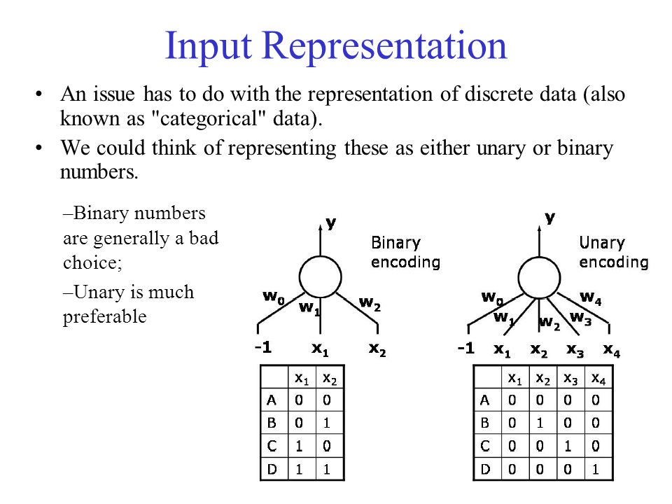 Input Representation An issue has to do with the representation of discrete data (also known as categorical data).