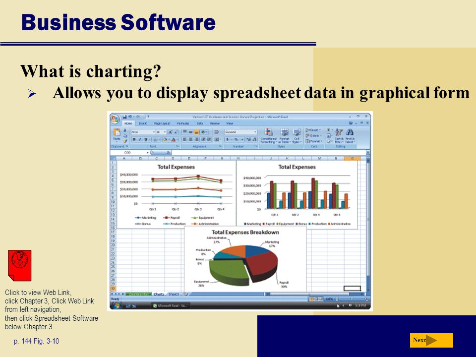 Business Software What is charting