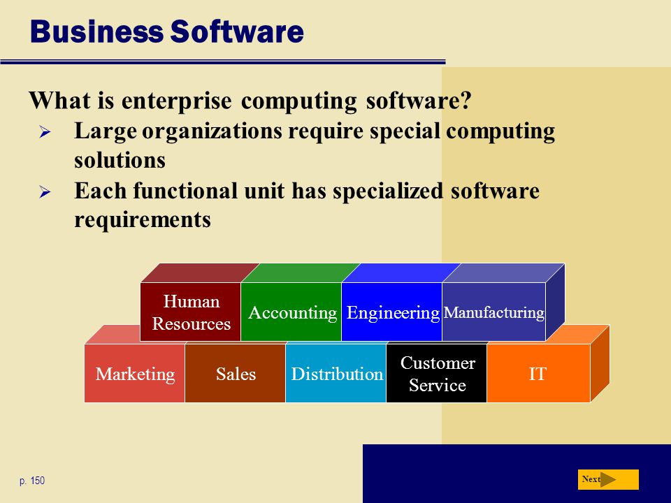 Business Software What is enterprise computing software