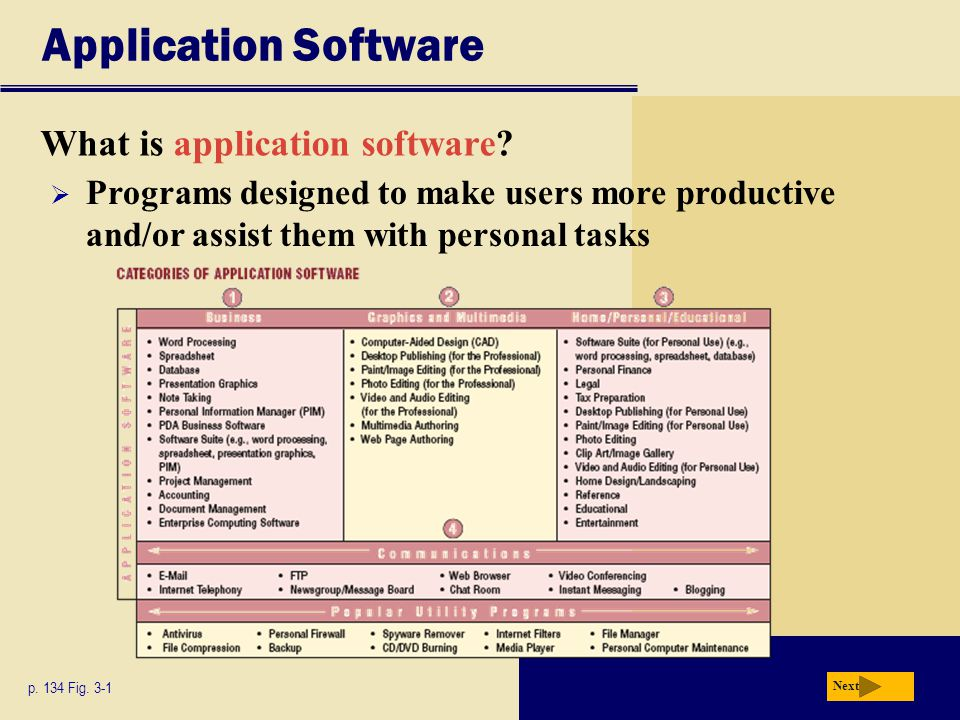 1 describe functions and features of contemporary computer applications