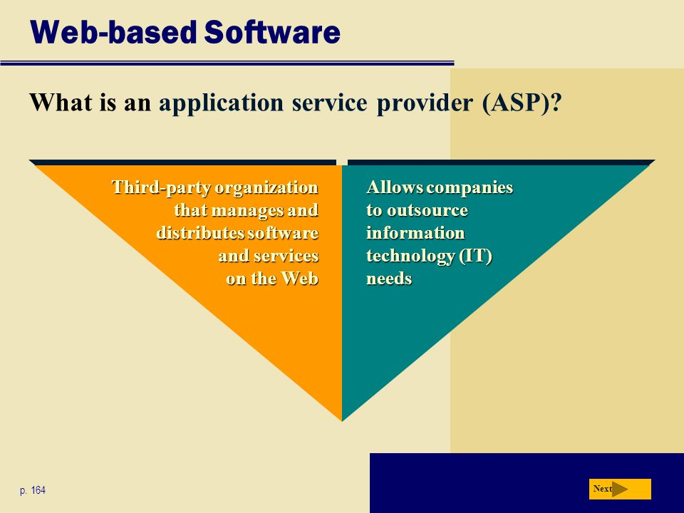 Web-based Software What is an application service provider (ASP)