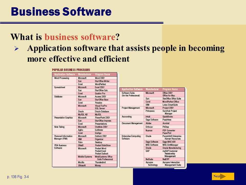 Business Software What is business software