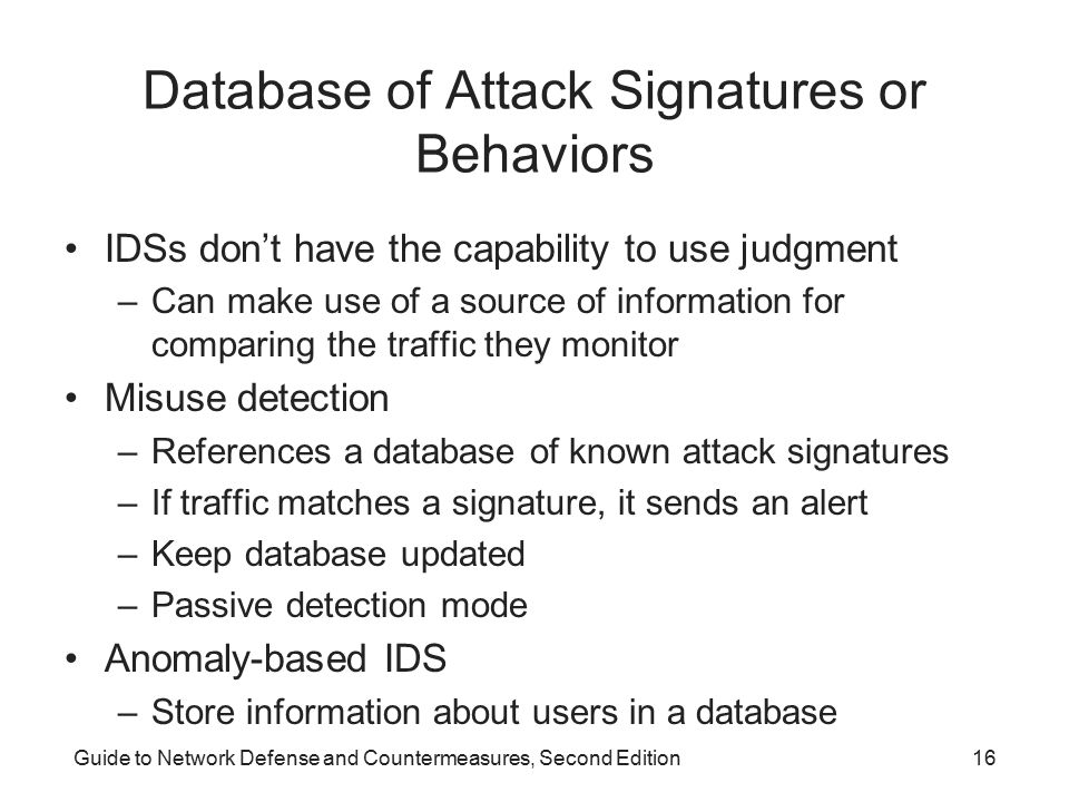 Database of Attack Signatures or Behaviors