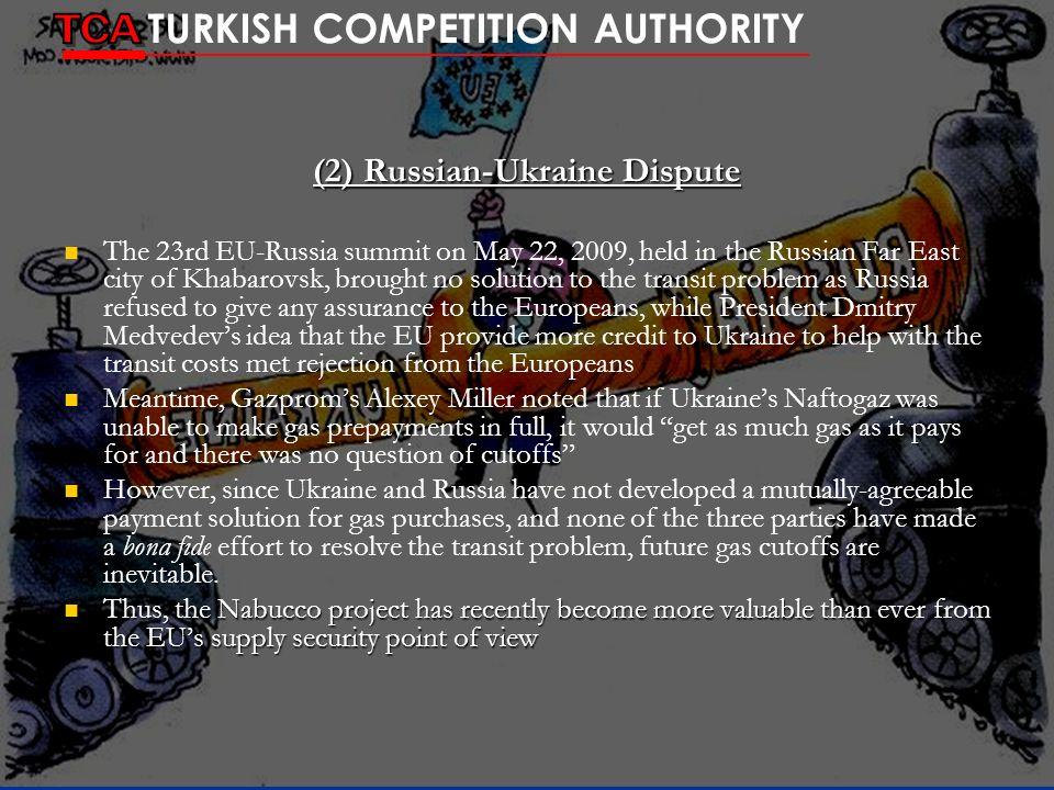 (2) Russian-Ukraine Dispute